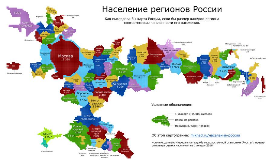 russia-population-large-ispravil